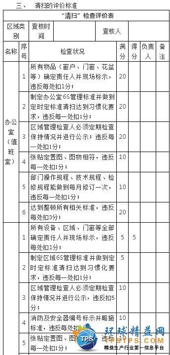 仪器设备管理制度_【锅炉圈】公司6S管理制度(执行标准)